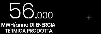 energiatermica